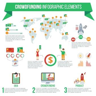 Conjunto de infografía crowdfunding