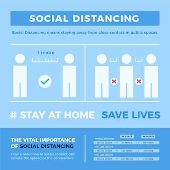 Conjunto de infografía de distanciamiento social