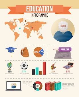 Conjunto de infografía educación