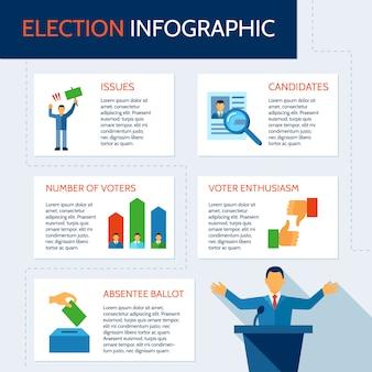 Conjunto de infografía electoral con descripción de candidatos emite votantes