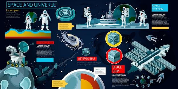 Conjunto de infografía espacial