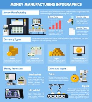 Conjunto de infografía de fabricación de dinero