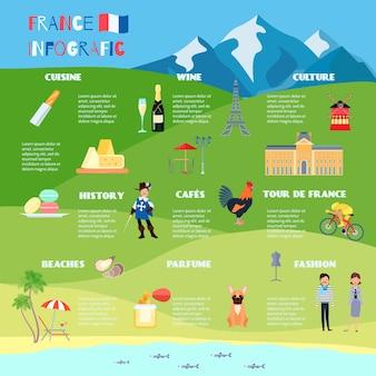 Conjunto de infografía de francia