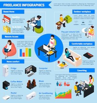 Conjunto de infografía de gente independiente de coworking