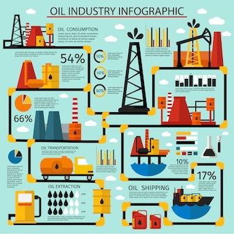 Conjunto de infografía de la industria petrolera