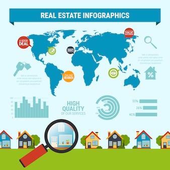 Conjunto de infografía inmobiliaria