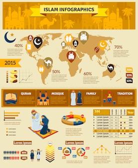 Conjunto de infografía del islam