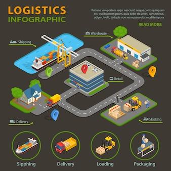 Conjunto de infografía logística.