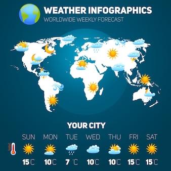 Conjunto de infografía meteorológica
