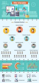 Conjunto de infografía de oficina