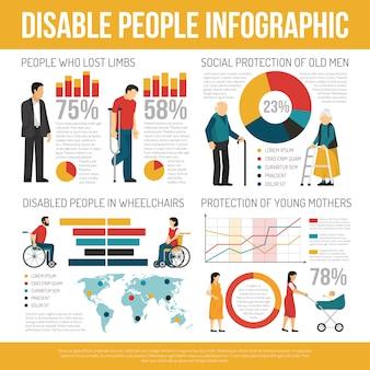 Conjunto de infografía personas con discapacidad