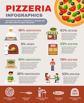 Conjunto infografía pizzería
