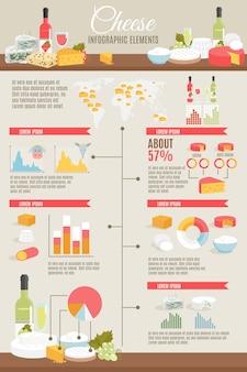 Conjunto de infografía plano de queso
