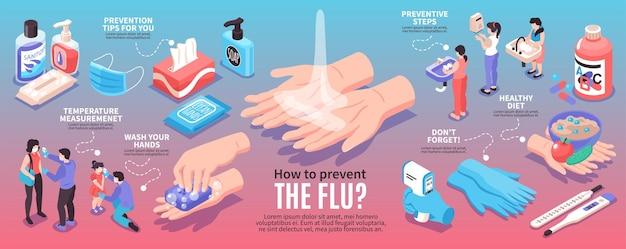 Conjunto de infografía de prevención de infecciones.