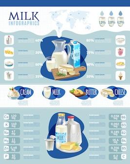 Conjunto de infografía de productos lácteos