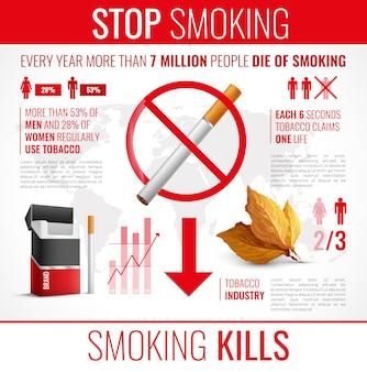 Conjunto de infografía de productos de tabaco