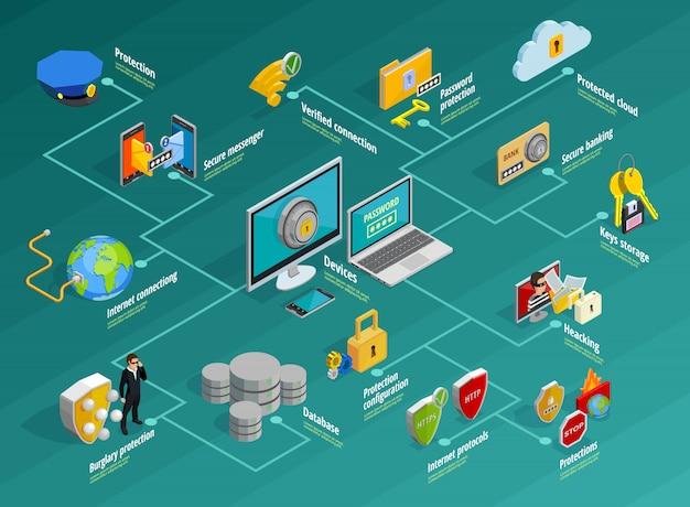 Conjunto de infografía de protección de datos