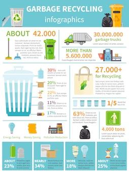 Conjunto de infografía de reciclaje de basura