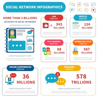 Conjunto de infografía de red social