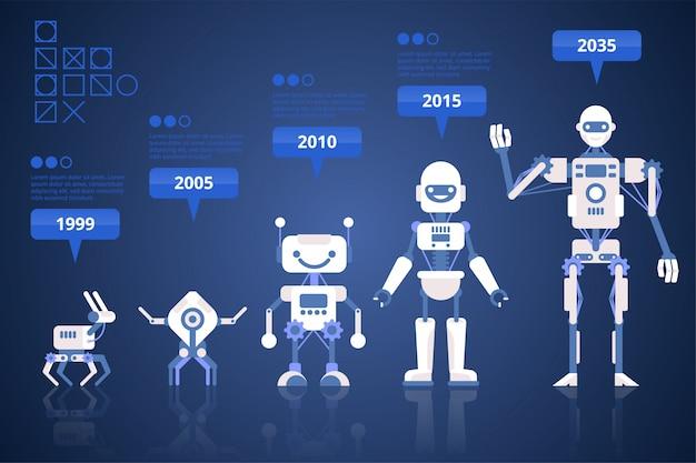 Conjunto de infografía de robots