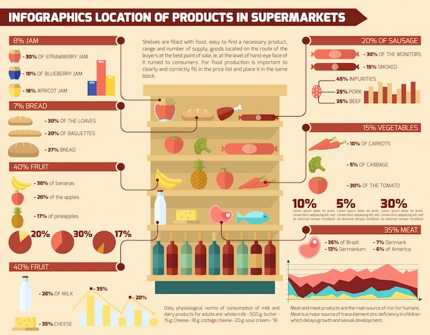 Conjunto de infografía de supermercado