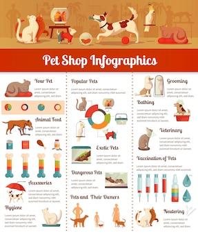 Conjunto de infografía de tienda de mascotas