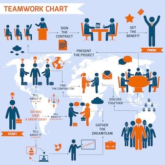 Conjunto de infografía de trabajo en equipo