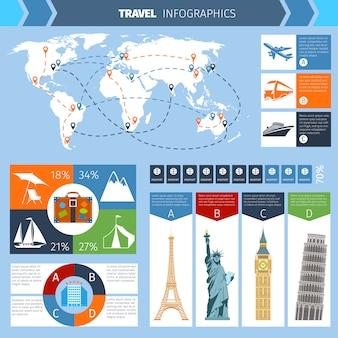Conjunto de infografía de viaje