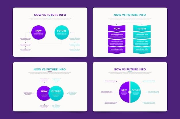 Conjunto de infografías de ahora versus futuro.