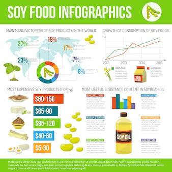 Conjunto de infografías de alimentos de soja