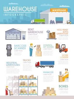 Conjunto de infografías de almacén
