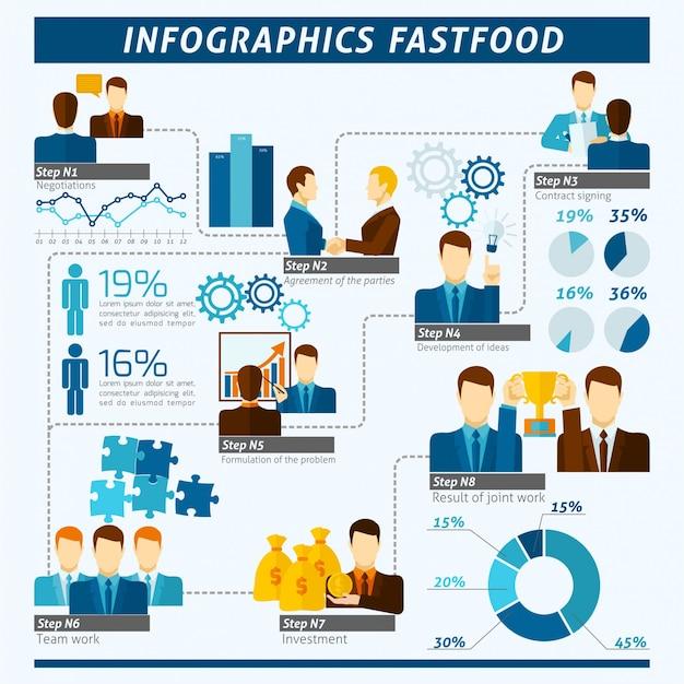 Conjunto de infografías de asociación