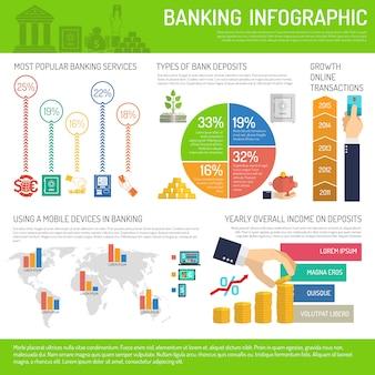 Conjunto de infografías bancarias