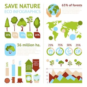 Conjunto de infografías de bosque