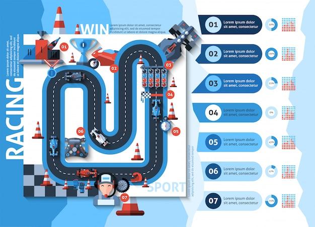 Conjunto de infografías de carreras