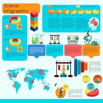 Conjunto de infografías de ciencia