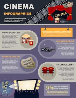 Conjunto de infografías de cine