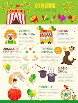 Conjunto de infografías de circo.