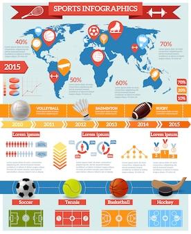 Conjunto de infografías deportivas