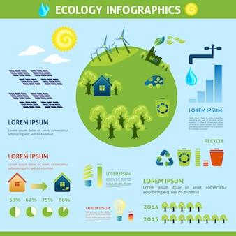 Conjunto de infografías de ecología