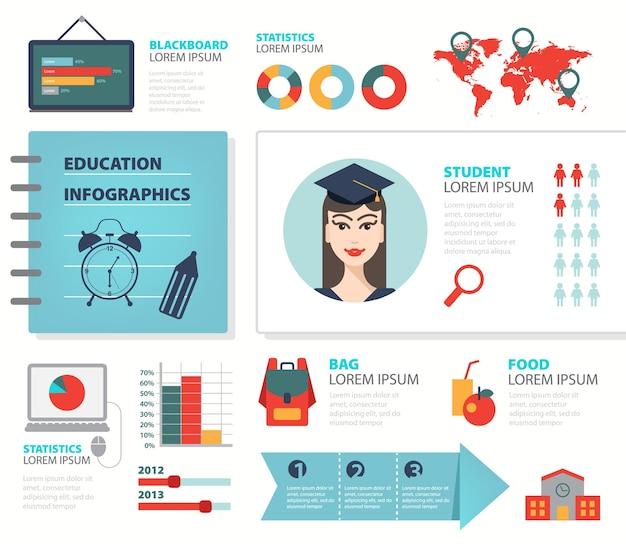 Conjunto de infografías de educación