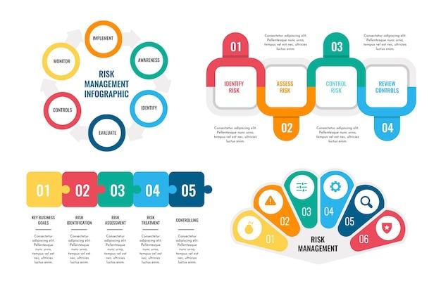 Conjunto de infografías de gestión de riesgos