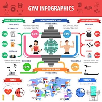 Conjunto de infografías de gimnasio