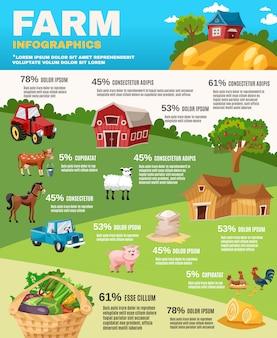 Conjunto de infografías de granja