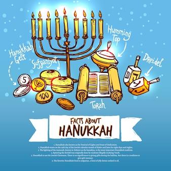 Conjunto de infografías de hanukkah