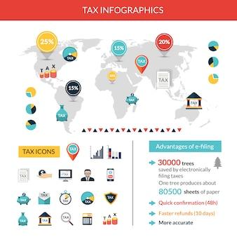Conjunto de infografías de impuestos