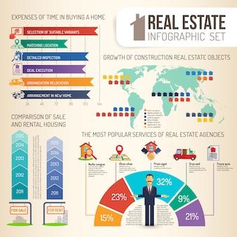 Conjunto de infografías inmobiliarias