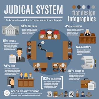 Conjunto de infografías de ley