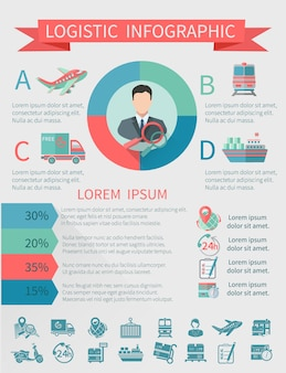 Conjunto de infografías logísticas