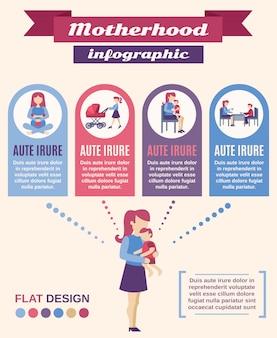 Conjunto de infografías de maternidad